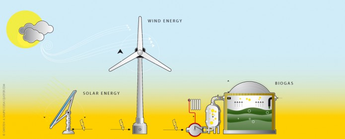 Grafik Design new-energy-scout-Infografiken-01-©-Carsten-A-Saupe-CeSa-Quotor-Design